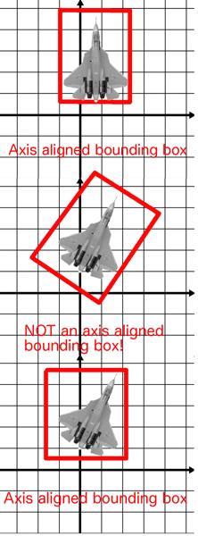 AxisAlignedBoundingBoxes