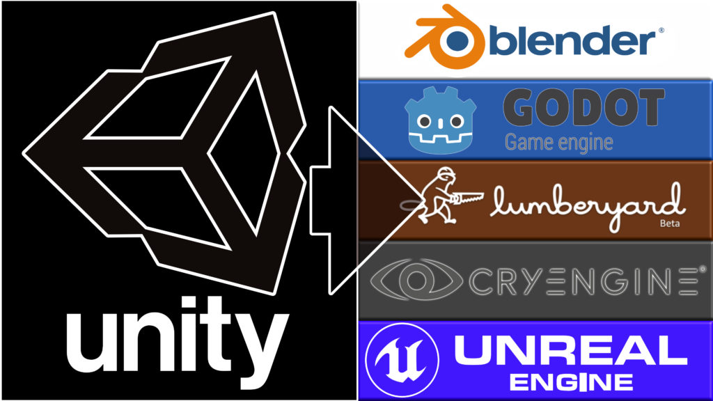 Exporting Assets From Unity to other game engines