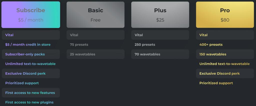Vital Pricing Tiers