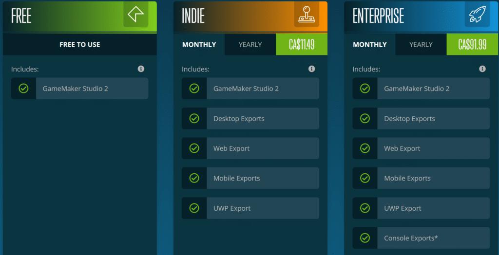 GameMaker Studio 2 pricing subscription changes